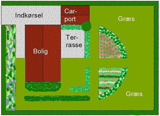 Havenyt.dk - Haveplan (3) – Haveskitse